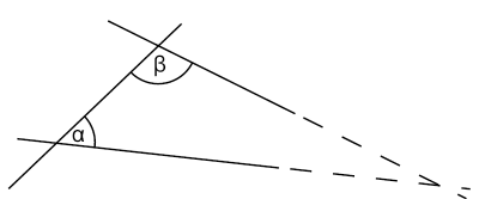 The sum of two interior angles is less than two right angles