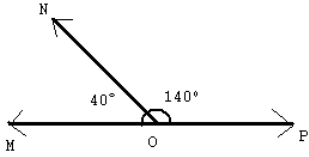 The sum of two adjacent angles formed by that ray is 180°