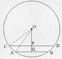 Two chords AB, CD of lengths 5 cm, 11 cm