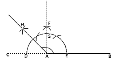 An angle of measure 135°.