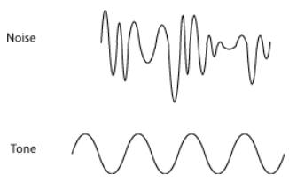 Tone vs. Noise