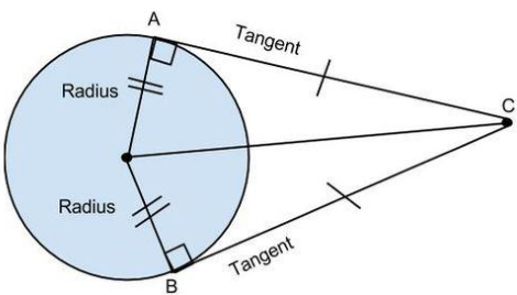 Number of Tangents from a Point on a Circle