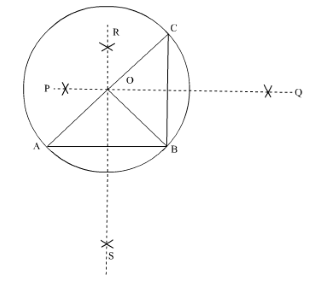 one and only one circle passing through three given non-collinear points.