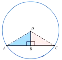 The centre of a circle to bisect a chord must be perpendicular to the chord.