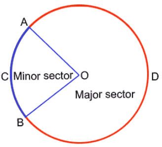 Areas of Sectors of a Circle