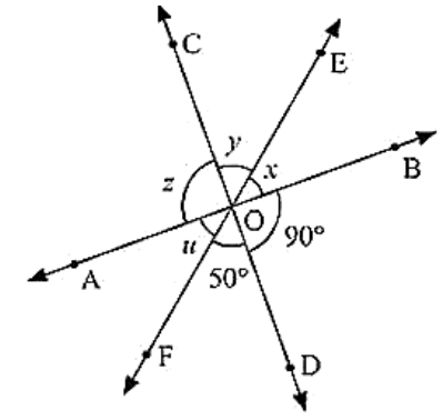 Three coplanar lines intersect at a point O