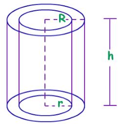 Hollow Right Circular Cylinder