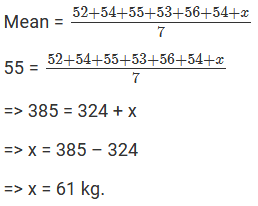 Let the weight of the seventh student be x kg.
