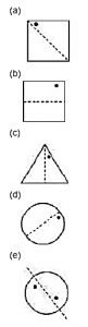 Chapter 18 Symmetry Exercise 18.2