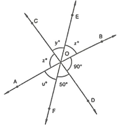 Coplanar lines intersect at a point O