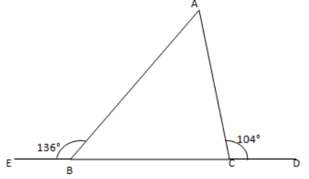 The exterior angles