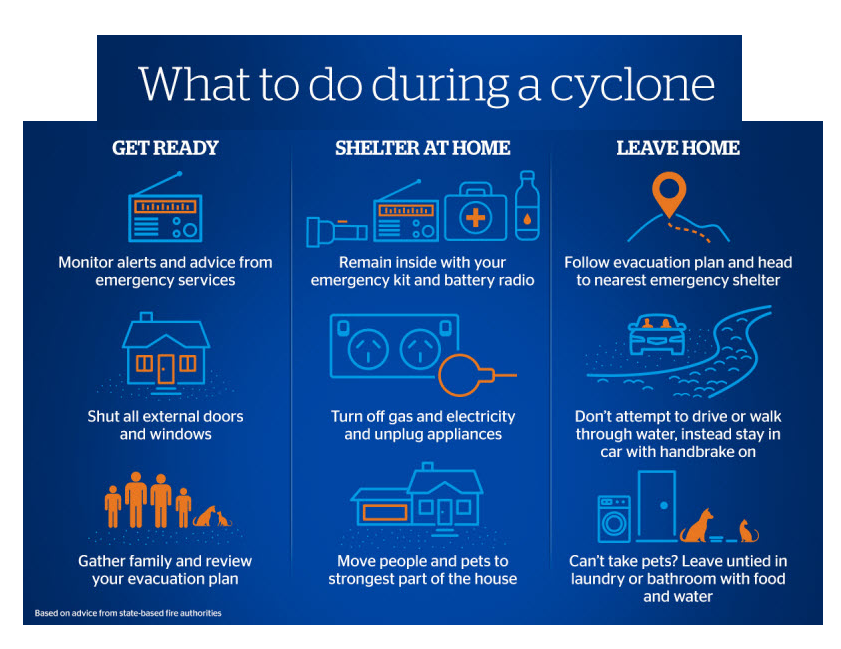 Protecting yourself during a cyclone