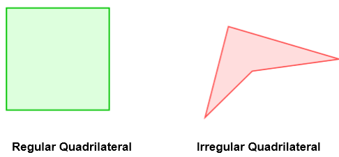 Regular or Irregular  Quadrilateral