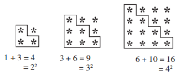 Revision Notes for Maths Chapter 6 - Squares and square