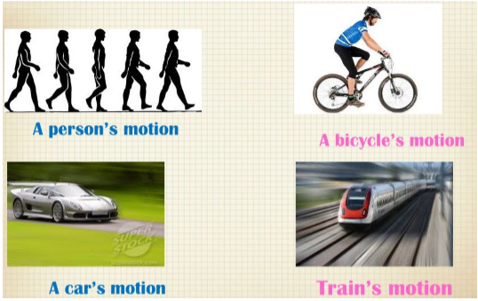 Examples of Motion