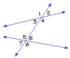 Angles made by a transversal