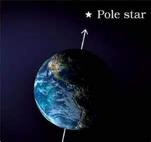 Figure 6 Pole Star