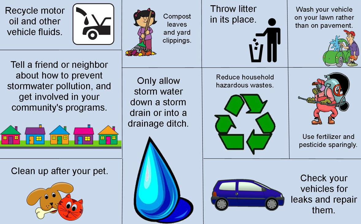 Figure 12 Steps to Prevent Water Pollution