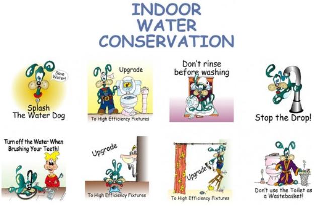 Indoor Water Conservation Tips