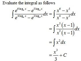 Indefinite Integrals Exercise 19.1.Q.3
