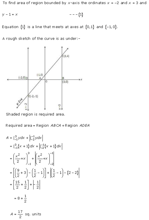 Area Bounded Regions – Exercise 21.1 – Q.2