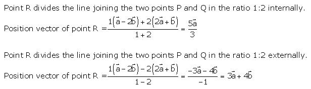 Algebra of Vectors – Exercise 23.3 – Q.1