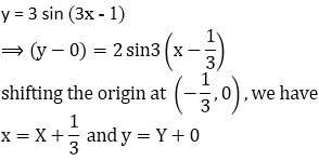 graphs-of-trigonometric-functions–exercise-6.1–q.1(ii)
