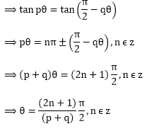 Trigonometric Equations – Exercise 11.1 – Q.2(ix)