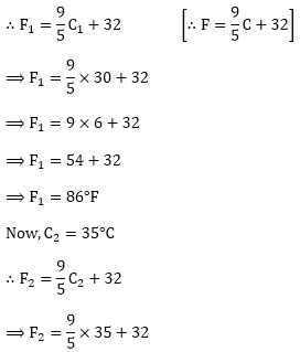 Linear Inequations – Exercise – 15.4 – Q.6