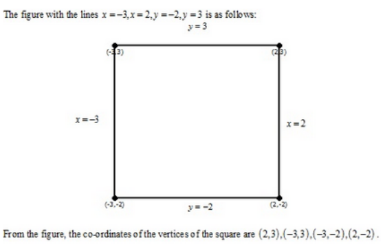 The Straight Lines – Exercise – 23.2 – Q.4