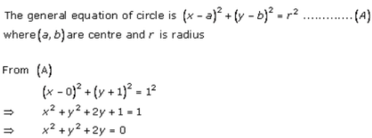 The Circle – Exercise – 24.1 – Q.1(iii)