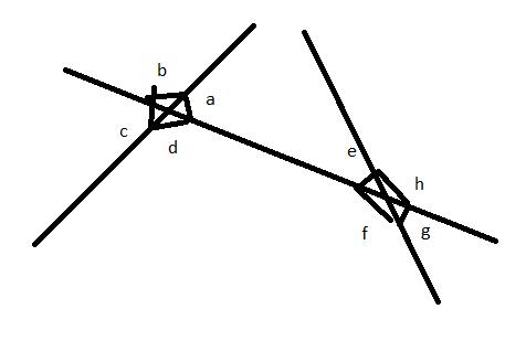 Angles alternate