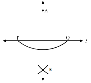 A as centre, draw an arc PQ, which intersects line L at points P and Q