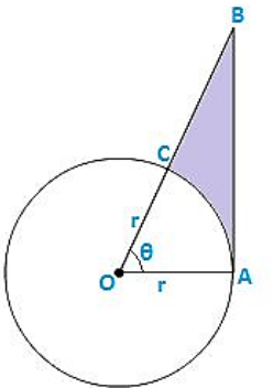 A sector of a circle with centre O