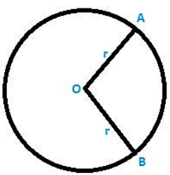 The perimeter of a sector of a circle