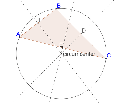 Circumcenter of the Triangle