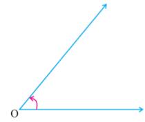 Angle bisector of ∠O