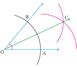 The required angle bisector of ∠O