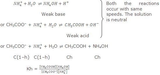salt-of-a-weak-acid-and-a-weak-base
