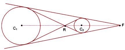 Direct & Transverse common tangents