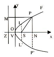 parabola-image