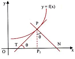 length-of-tangent