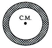 COM of a Circular Type Body