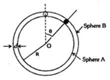 spherical-ball