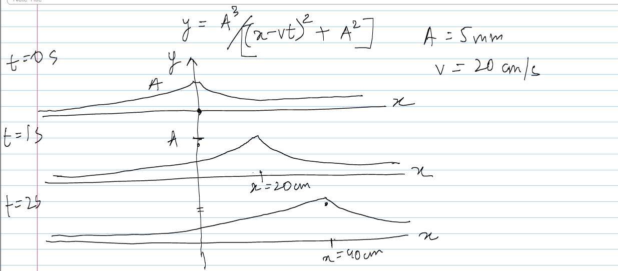 229-510_Waves Graph.PNG