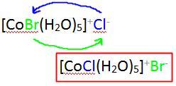 261-2068_img1_ionization.jpg