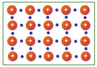 Inorganic Chemistry | 135676 - explin what is kernel in ...