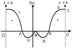 1251_algebraic sum.JPG