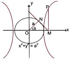 1431_Parametric Coordinates.JPG