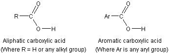 657_aliphatic or aromatic.JPG